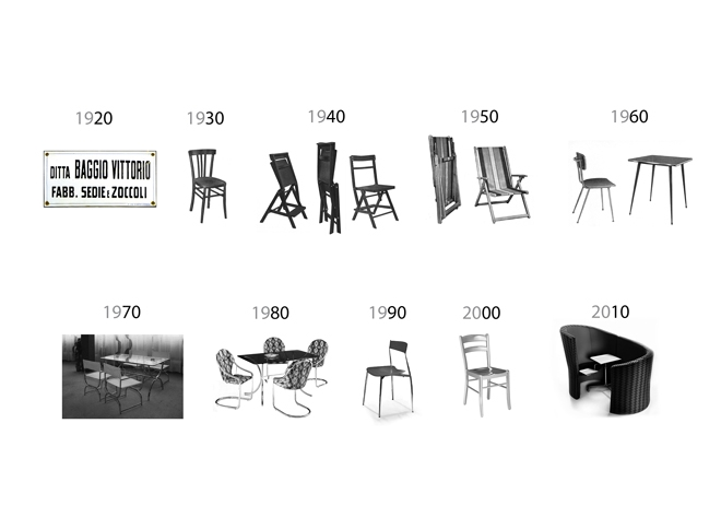 Design up aziende altek italia design s r l for Aziende design italia